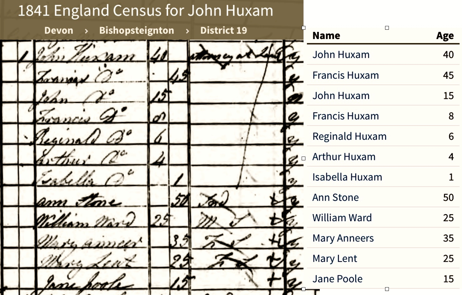 Delamore 1841 Census