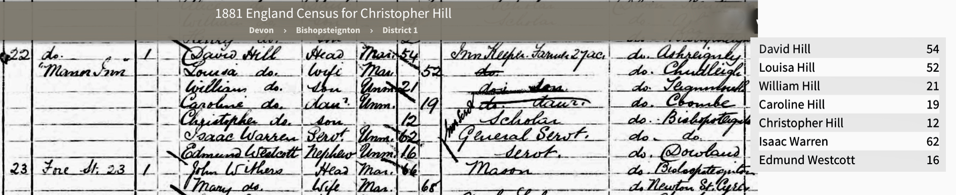 1881 Census Manor Inn, Hill Family