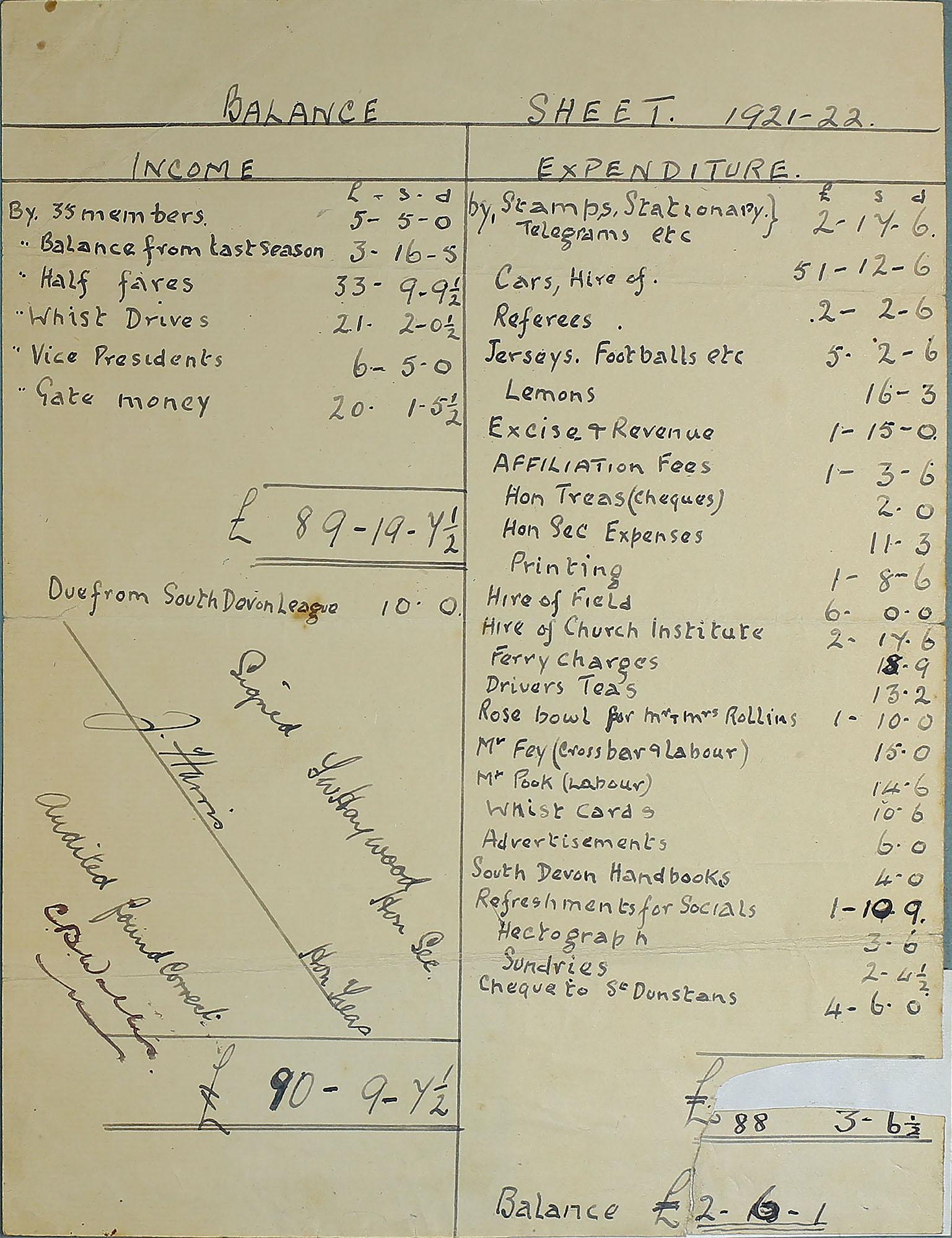 Bishopsteignton Association Football Club Balance Sheet 1921-22