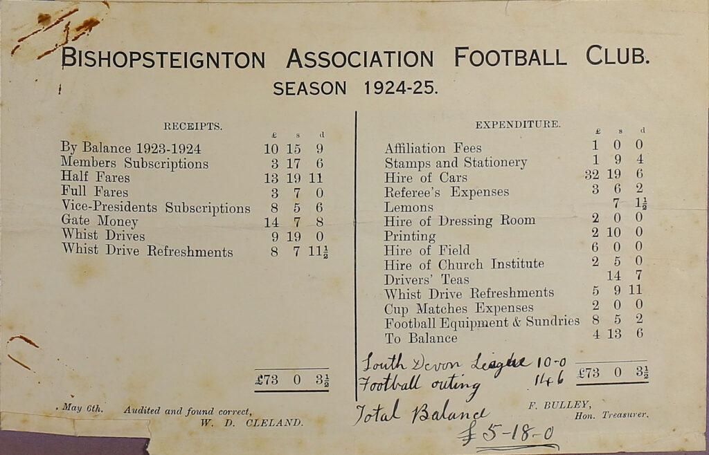 Bishopsteignton Association Football Club Season 1924-25 balance sheet.